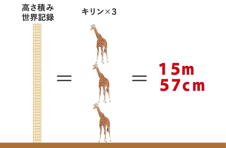 キリンを3匹繋げて高さ